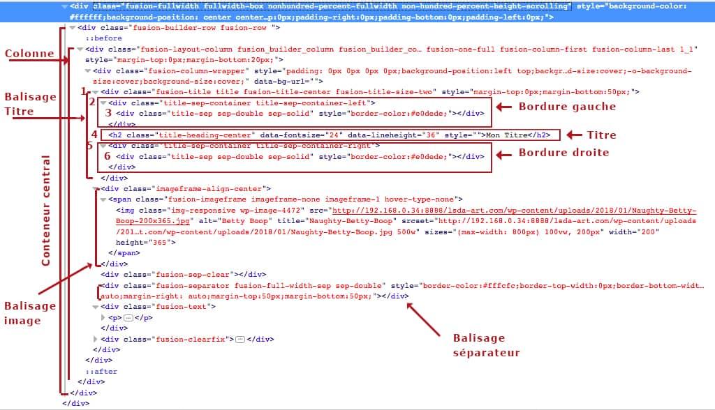 Code source généré par Fusion Builder, le constructeur de pages d'Avada
